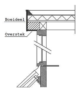 Overstek plat dak detail
